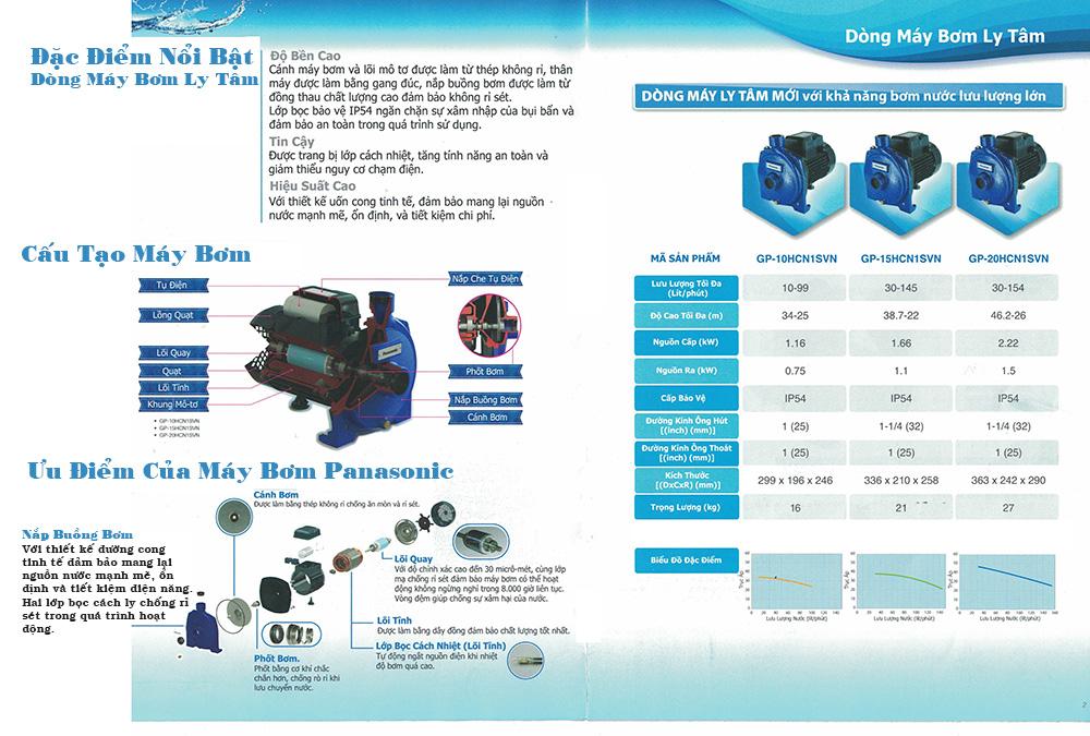 Đặc điểm máy bơm Ly Tâm Panasonic